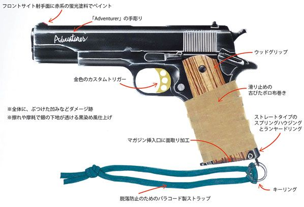 【前編】フィクションの銃を作る~冒険野郎の.45(フォーティーファイブ)~