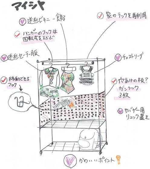 小森未彩&悠月アイシャの「サバゲ女子お部屋作り」
